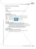 Schreibförderung: Alltag: Herstellung einer Tagescreme: Hinweise zum Ablauf,  Arbeitsblätter Preview 1
