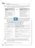 Schreibförderung: Schullandheim: Brief an die Jugendherberge: Hinweise zum Ablauf,  Arbeitsblätter Preview 3