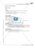 Schreibförderung: Schullandheim: Brief an die Jugendherberge: Hinweise zum Ablauf,  Arbeitsblätter Preview 4