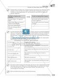 Schreibförderung: Schullandheim: Brief an die Jugendherberge: Hinweise zum Ablauf,  Arbeitsblätter Preview 6
