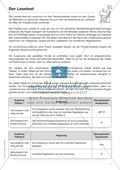 Lesetest: Tests + Diagnosebogen Thumbnail 1