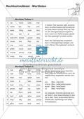 Rechtschreibtest: Wortliste + Tests Thumbnail 2