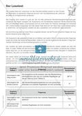 Diphthonge und Konsonanten: Der Lesetest: Arbeitsblätter und Diagnosebogen Preview 2