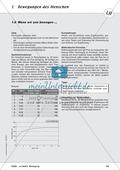 Bewegung - u.a. Fragebogen zur persönlichen Fitness: Lehrerübersicht und Schülerarbeitsbogen Thumbnail 2