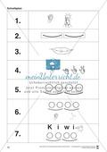 Deutsch, Sprache, Schreiben, Didaktik, Sprachbewusstsein, Schriftspracherwerb, Aufbau von Kompetenzen, Phonem-Graphem-Zuordnung, ABC