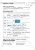 Beruf Altenpfleger: Argumente sammeln: Pro und Contra Pflegeheim: Aufgaben + Planung Preview 2
