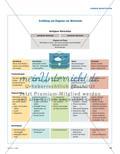 Diagnsose und Bewertung des Wortschatzes Preview 2