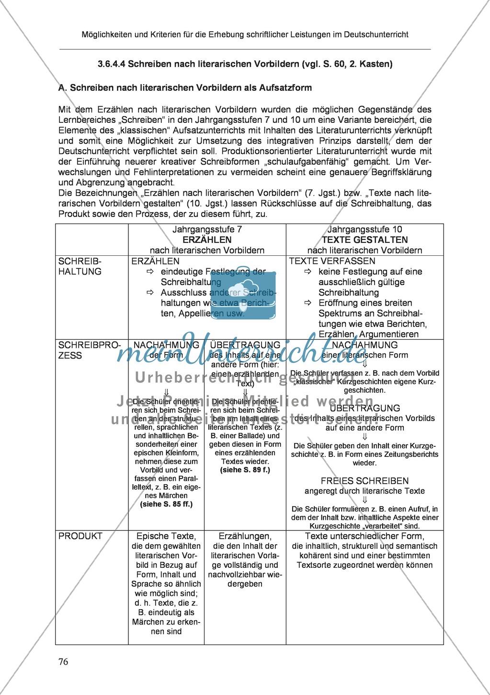 Möglichkeiten und Kriterien für die Erhebung schriftlicher Leistungen im Deutschunterricht: Weitere ausgewählte Schreibformen - Kreatives Schreiben Preview 19