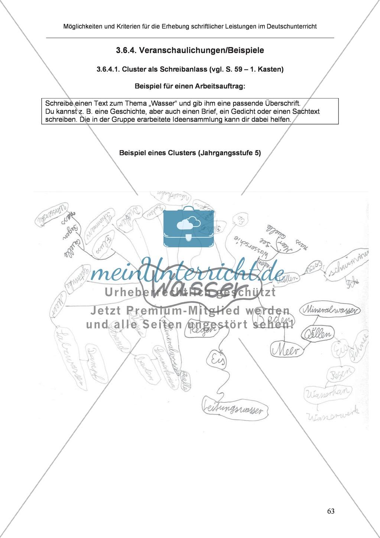 Möglichkeiten und Kriterien für die Erhebung schriftlicher Leistungen im Deutschunterricht: Weitere ausgewählte Schreibformen - Kreatives Schreiben Preview 6