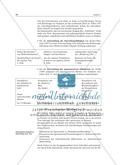 Entwicklung von Schreibkompetenz: Informationstext für Lehrer Thumbnail 7