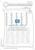 Geheimschrift in Blöcken Alphabet rückwärts: Übungen Preview 3