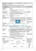 Erzählstunden planen und durchführen: Stundenverläufe Preview 4