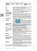 Deutsch_neu, Primarstufe, Sekundarstufe II, Sekundarstufe I, Literatur, Literatur und Medien, Film im Literaturunterricht, Grundlagen der Filmanalyse, Literatur