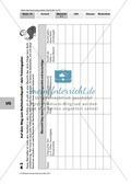 Selbsteinschätzung und Sensibilisierung für das Thema Rechtschreibung mithilfe des Rechtschreibportfolios Preview 3