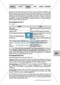Lebenslauf und Anschreiben zielorientiert, überzeugend und formal korrekt schreiben Preview 6