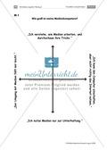 Deutsch, Medien, Didaktik, Film und Fernsehen, Umgang mit Medien, Aufbau von Kompetenzen, Fernsehtagebuch, Medium Fernsehen, Selbstreflexion, mediennutzung, Medienkompetenz