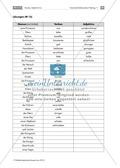 Lernerfolgskontrolle: Die Wortarten Nomen, Adjektiv und Verb anhand eines Märchentextes bestimmen Preview 2