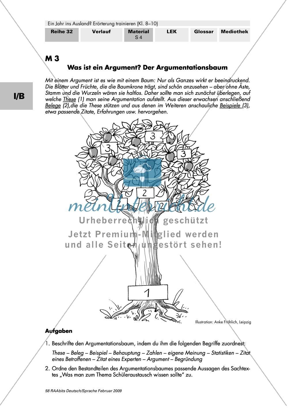 Argumente in Erörterungen anordnen: Argumentationsbaum + Aufbau einer dialektischen Erörterung Preview 0