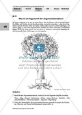 Argumente in Erörterungen anordnen: Argumentationsbaum + Aufbau einer dialektischen Erörterung Preview 1