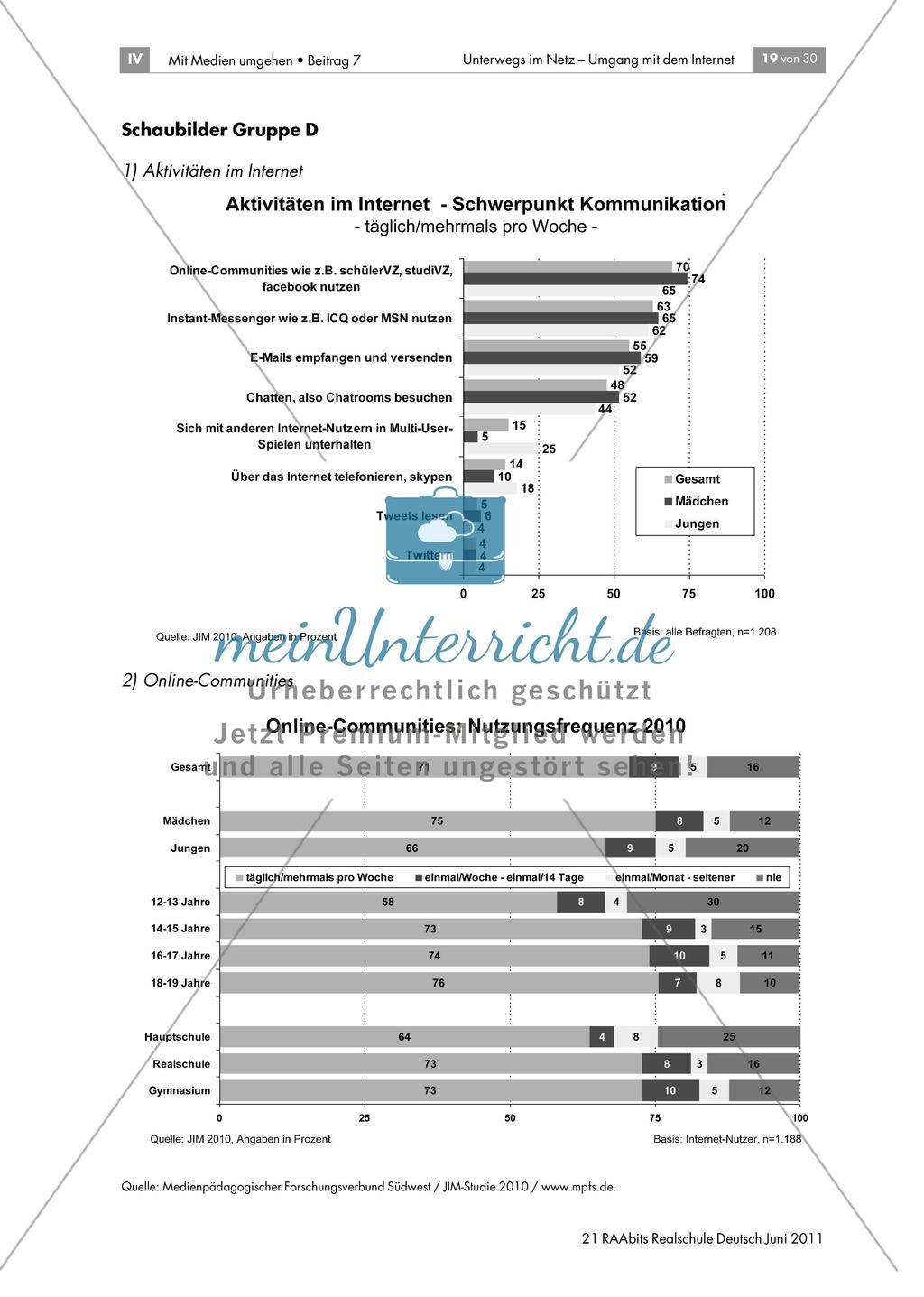 Sicherheit im Netz - Gefahren der Nutzung von Internet-Communities kennen und Strategien zum Umgang damit entwickeln anhand der Methoden Gruppenpuzzle und Placemat Preview 2
