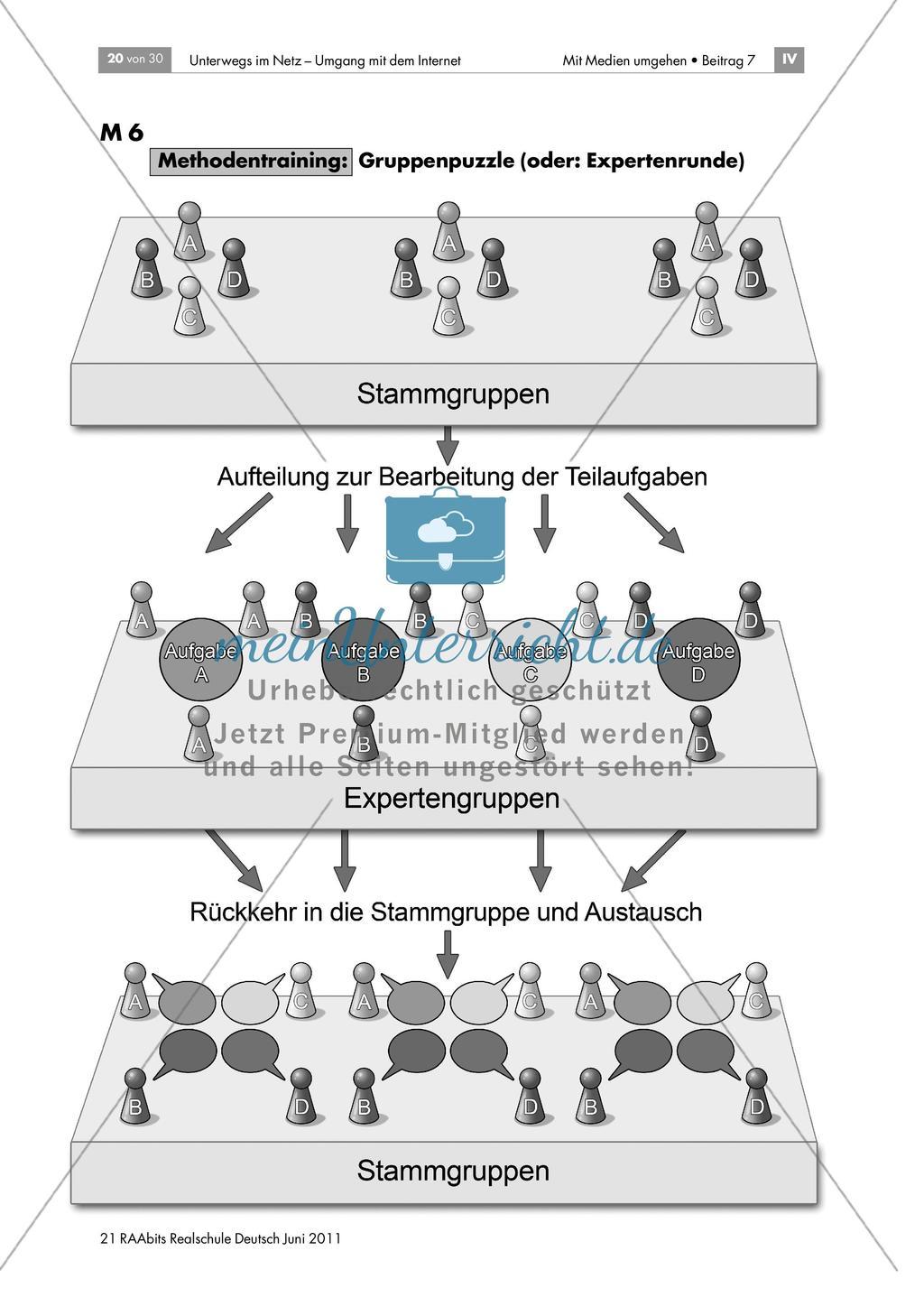 Sicherheit im Netz - Gefahren der Nutzung von Internet-Communities kennen und Strategien zum Umgang damit entwickeln anhand der Methoden Gruppenpuzzle und Placemat Preview 3