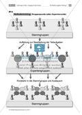 Sicherheit im Netz - Gefahren der Nutzung von Internet-Communities kennen und Strategien zum Umgang damit entwickeln anhand der Methoden Gruppenpuzzle und Placemat Preview 4