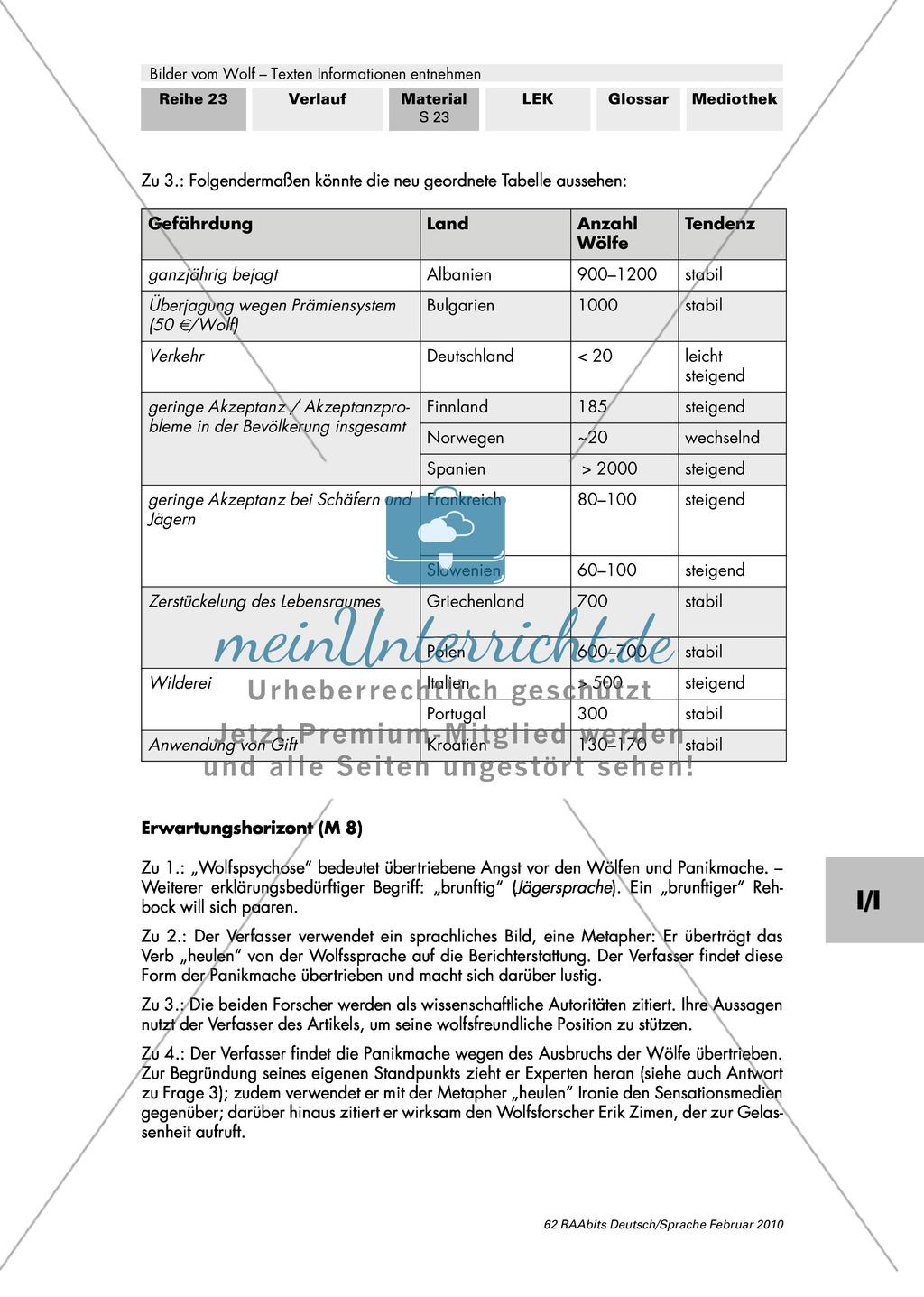 Unterschiedliche Sachtexte untersuchen: Tabelle Bestand der Wölfe + Zeitungsartikel Preview 5