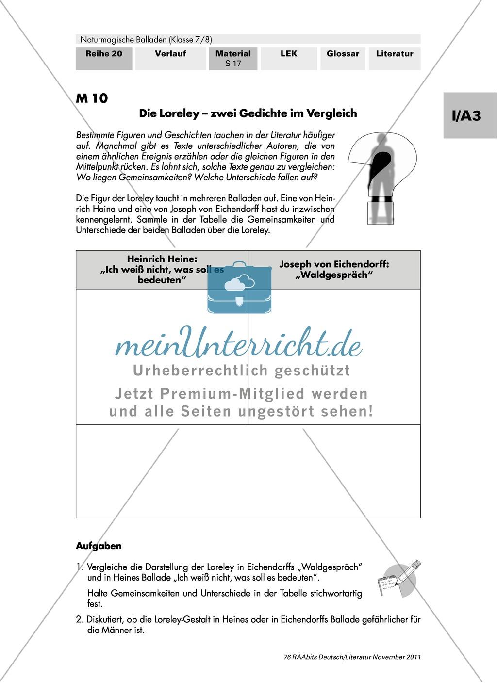 Die Loreley bei Heine und Eichendorff vergleichen - meinUnterricht