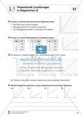 Mathematik, funktionaler Zusammenhang, Zuordnungen, Proportionalität, Diagramme