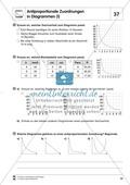 Antiproportionale Zuordnungen in Diagrammen Preview 1