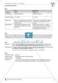 Krankheitserreger (Virus und Bakterium) Thumbnail 2