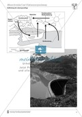Wasserkreislauf und Trinkwassergewinnung Preview 1