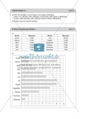 Stationenlernen zum Themenfeld Stochastik in Tabellen Preview 23