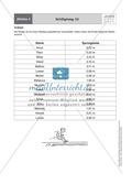 Stationenlernen zum Themenfeld Stochastik in Tabellen Preview 5