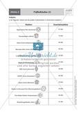 Stationenlernen zum Themenfeld Stochastik in Tabellen Preview 9
