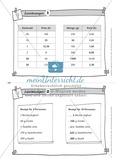Vermischte Aufgaben auf Karteikarten zur Selbstkontrolle Preview 2