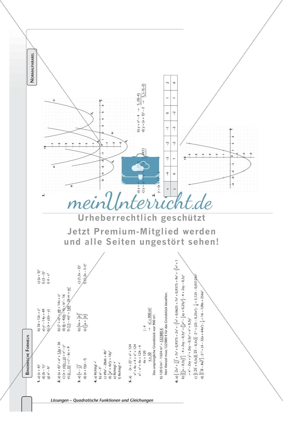aufgaben zur normalparabel und bestimmung der funktionsgleichungen von parabeln meinunterricht. Black Bedroom Furniture Sets. Home Design Ideas