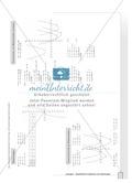 Aufgaben zur Normalparabel und Bestimmung der Funktionsgleichungen von Parabeln Preview 6