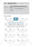 Mathematik, Zahlen & Operationen, Grundrechenarten, Zahloperationen, Division, arbeitsblätter