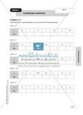 Potenzfunktionen: Wertetabelle, Zeichnen und Punktprüfung Preview 1