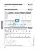 Potenzfunktionen: Wertetabelle, Zeichnen und Punktprüfung Preview 4