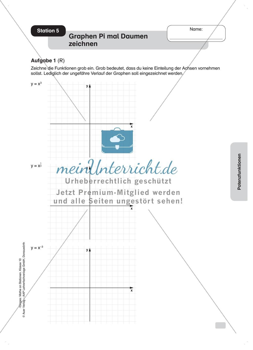 Graphen zu Potenzfunktionen skizzieren, zuordnen und diskutieren ...