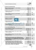 Zinsen für Bruchteile eines Jahres - Aufgaben mit Selbstkontrolle Preview 2