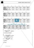 Zinsrechnung: Monatszinsen und Tageszinsen - Infotext + Beispiele + differenzierte Aufgaben + Lösungen Preview 12