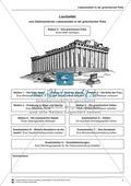 Geschichte_neu, Sekundarstufe I, Antike, Das antike Griechenland, Politik und Herrschaft