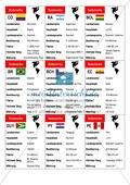 Der Kontinent Amerika: Basisdaten der Länder Preview 1