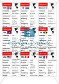 Der Kontinent Amerika: Basisdaten der Länder Preview 3