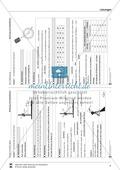 Optik - Brechung und Totelreflexion: Vorlage für Versuchsprotokolle zu Schülerexperimente Preview 4