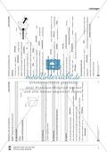 Optik: Vorlage für Versuchsprotokolle - Farbaddition und Brechung an Prismen Preview 4
