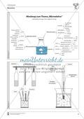 Wärmelehre: Mindmap über Wärmelehre und Versuchsaufbaubeschreibungen mit Lösungen Preview 3